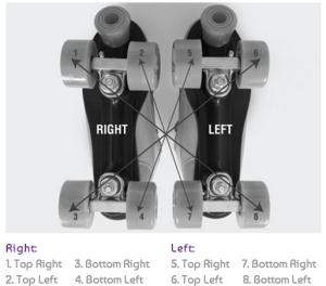 SkateParts2